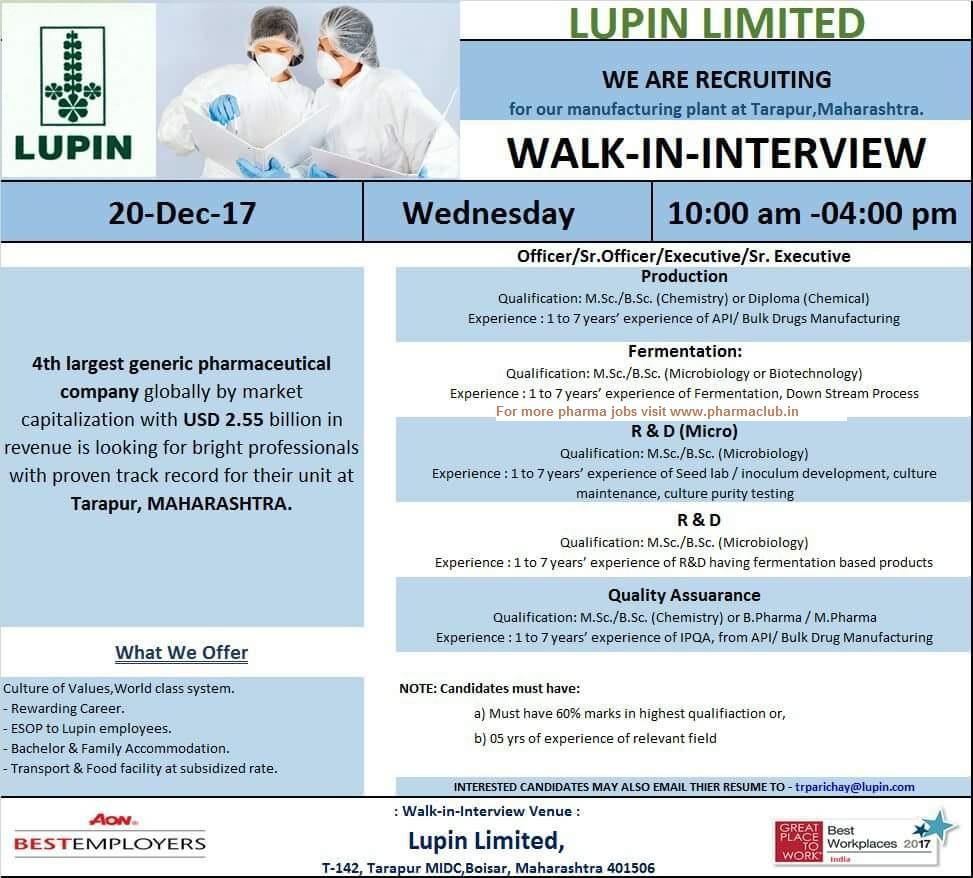 lupin Archives - Pharmaclub
