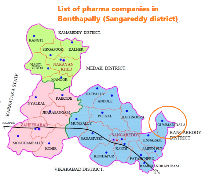 Bonthapally pharma companies list - Pharmaclub in