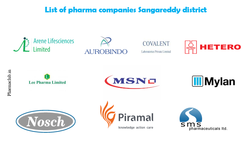 List of pharma companies in sangareddy district - Pharmaclub in