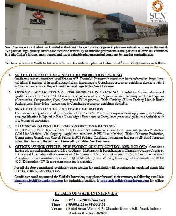 pharma jobs in hyderabad Archives - Pharmaclub