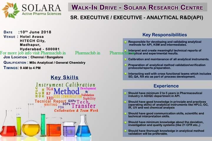 Solara active pharma ipo