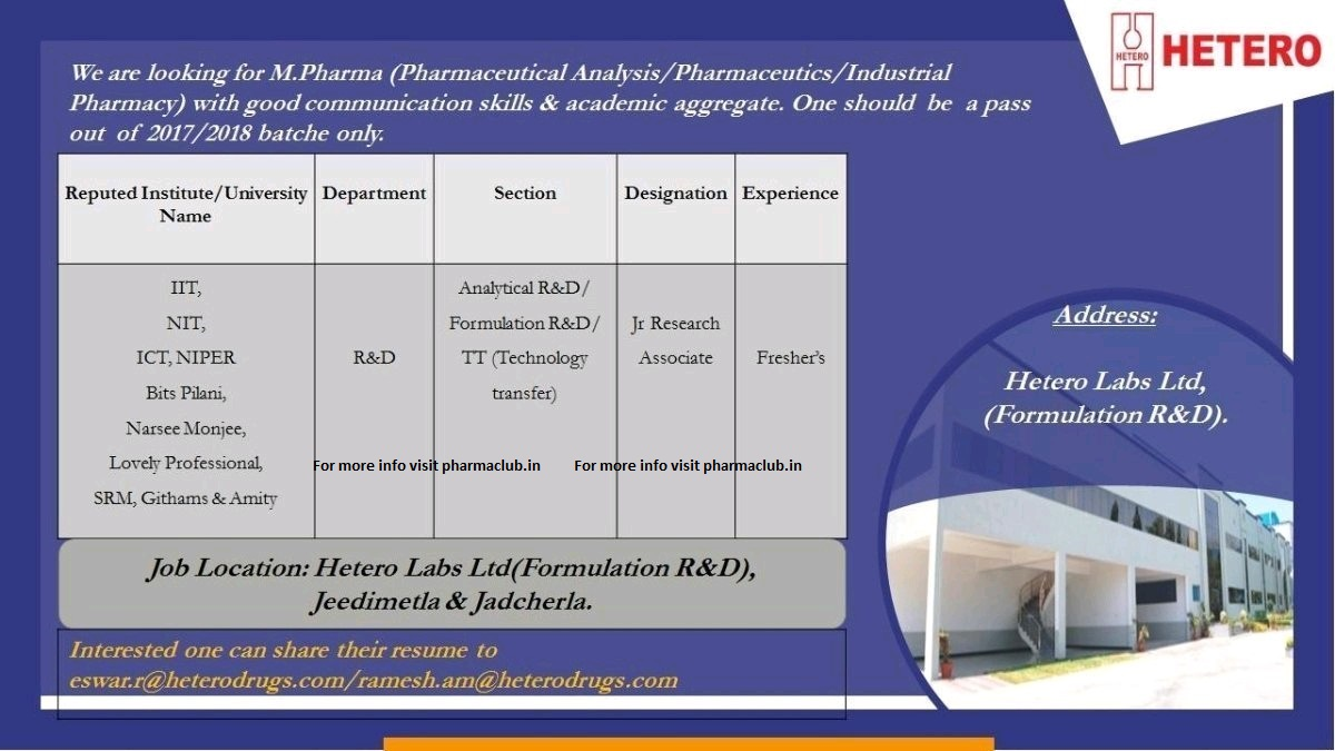 Pharma jobs Archives - Pharmaclub